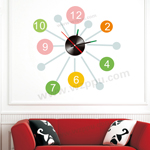 Sgamey02056 wall clock sticker